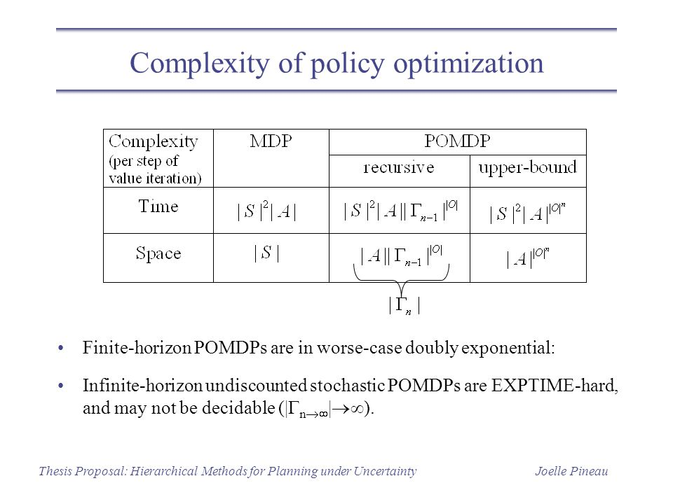 Joelle PineauThesis Proposal: Hierarchical Methods for Planning under Uncertainty Finite-horizon POMDPs are in worse-case doubly exponential: Infinite