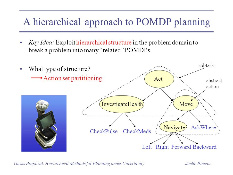 Joelle PineauThesis Proposal: Hierarchical Methods for Planning under Uncertainty A hierarchical approach to POMDP planning Key Idea: Exploit hierarchical structure in the problem domain to break a problem into many related POMDPs.