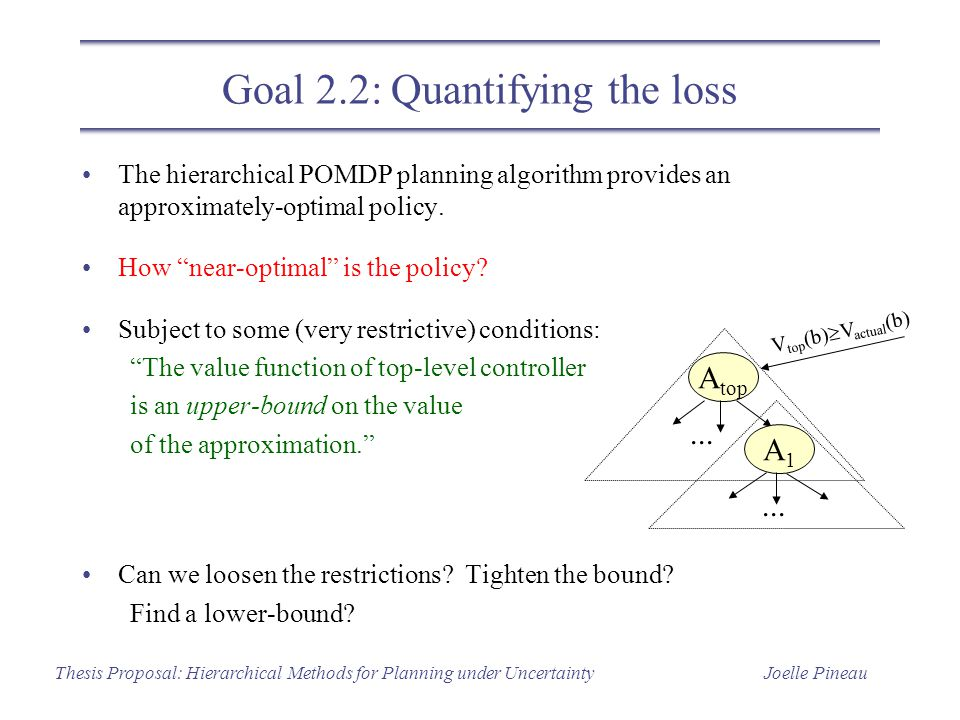 Joelle PineauThesis Proposal: Hierarchical Methods for Planning under Uncertainty Goal 2.2: Quantifying the loss The hierarchical POMDP planning algorithm provides an approximately-optimal policy.