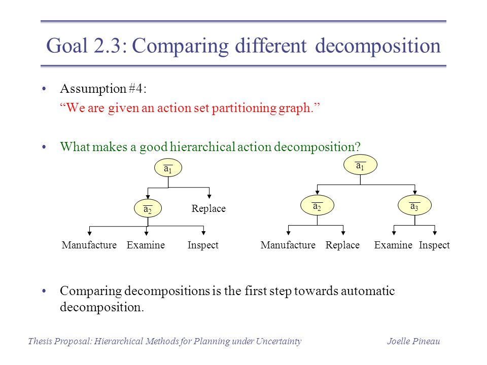 """Joelle PineauThesis Proposal: Hierarchical Methods for Planning under Uncertainty Goal 2.3: Comparing different decomposition Assumption #4: """"We are g"""