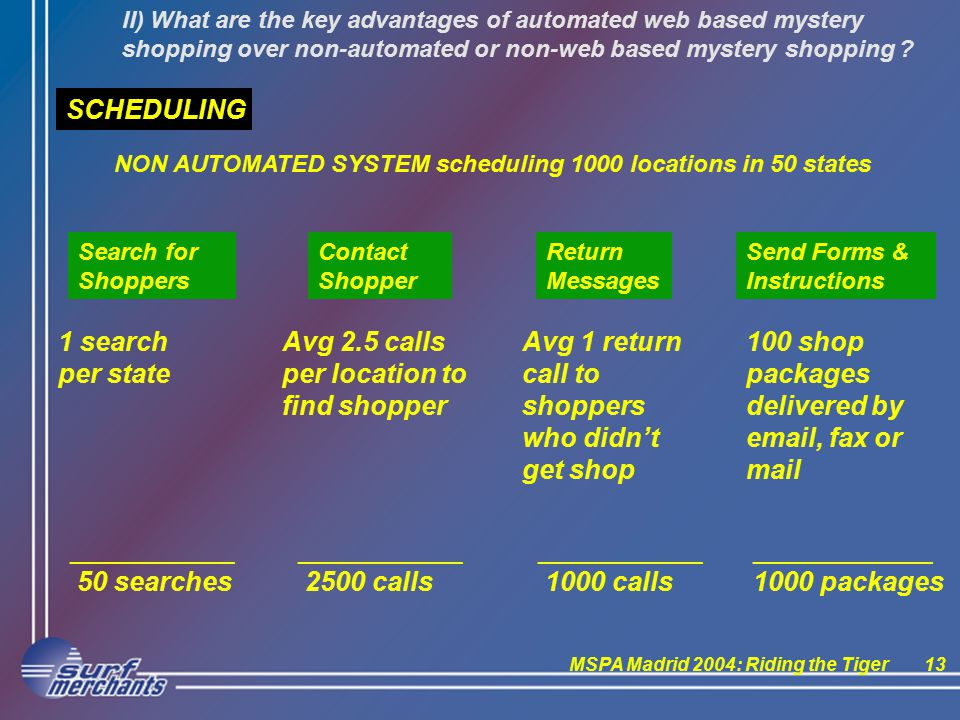 MSPA Madrid 2004: Riding the Tiger13 II) What are the key advantages of automated web based mystery shopping over non-automated or non-web based mystery shopping .