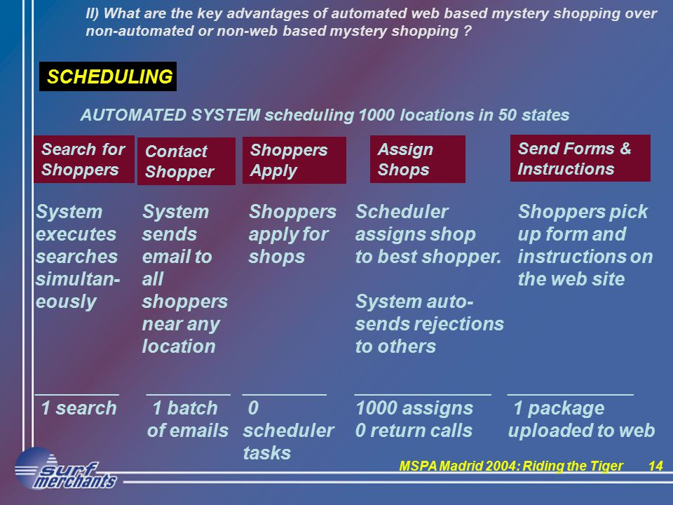 MSPA Madrid 2004: Riding the Tiger14 II) What are the key advantages of automated web based mystery shopping over non-automated or non-web based mystery shopping .
