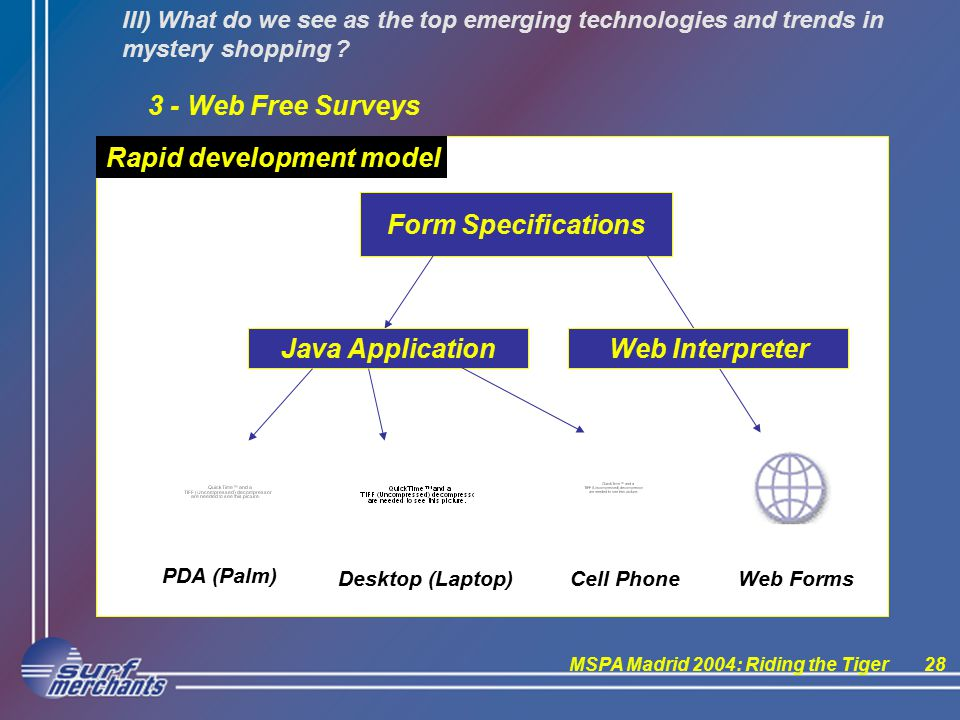 MSPA Madrid 2004: Riding the Tiger28 III) What do we see as the top emerging technologies and trends in mystery shopping .