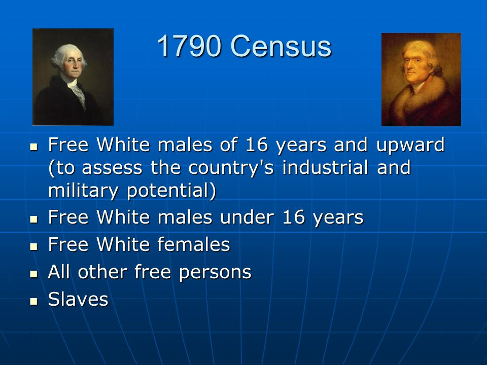 1790 Census Free White males of 16 years and upward (to assess the country s industrial and military potential) Free White males of 16 years and upward (to assess the country s industrial and military potential) Free White males under 16 years Free White males under 16 years Free White females Free White females All other free persons All other free persons Slaves Slaves