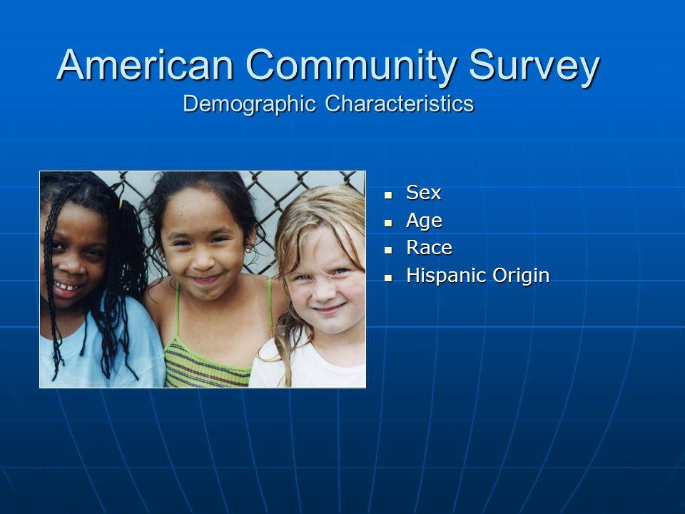 American Community Survey Demographic Characteristics Sex Sex Age Age Race Race Hispanic Origin Hispanic Origin