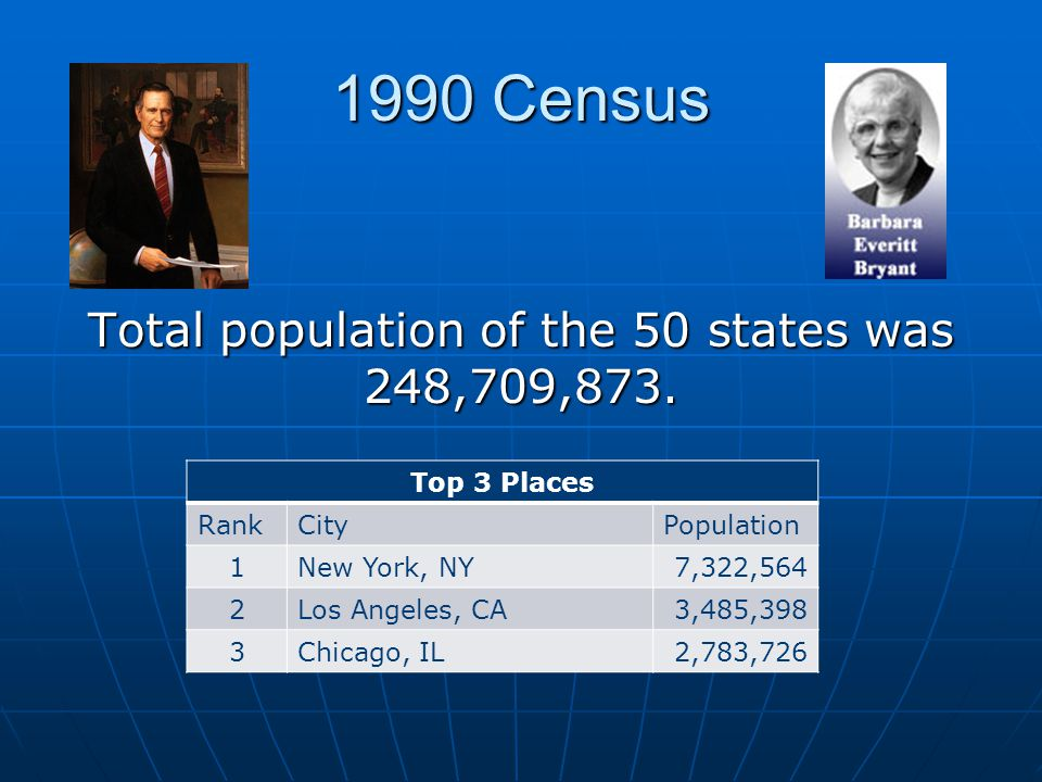 2000 Census In previous censuses, responses to the race question were limited to a single category; in 2000, for the first time, respondents could check as many boxes as necessary to identify their race.
