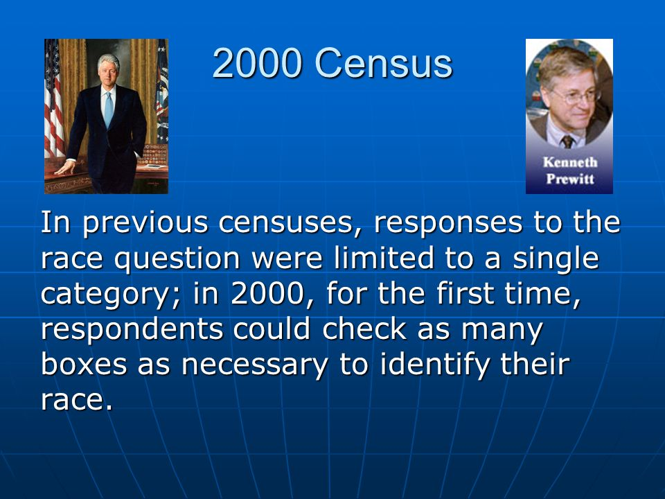2000 Census Total population of the 50 states was 281,421,906.