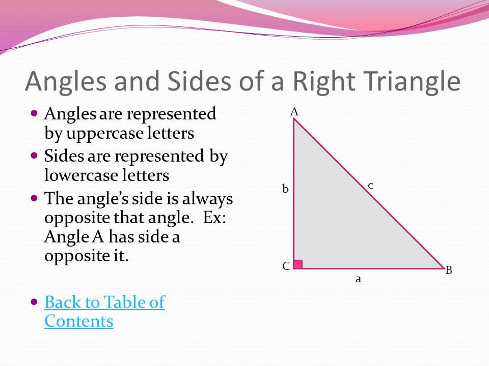 Angles and Sides of a Right Triangle Angles are represented by uppercase letters Sides are represented by lowercase letters The angle's side is always opposite that angle.