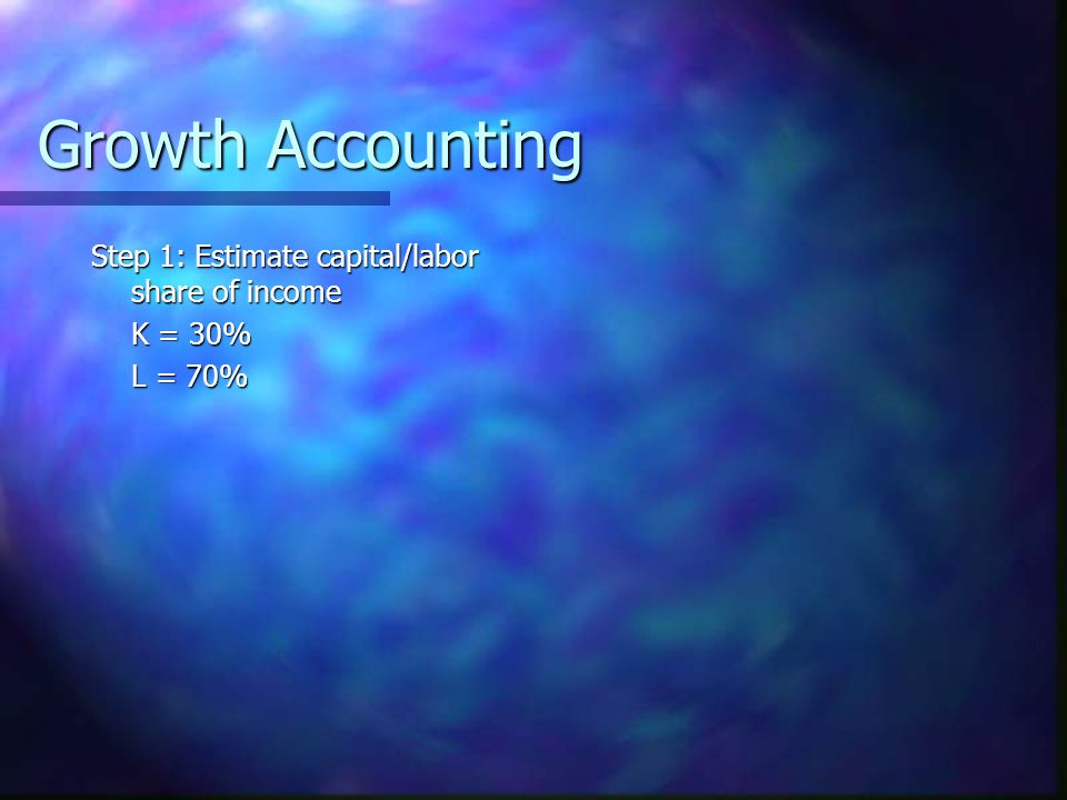Growth Accounting Step 1: Estimate capital/labor share of income K = 30% L = 70%