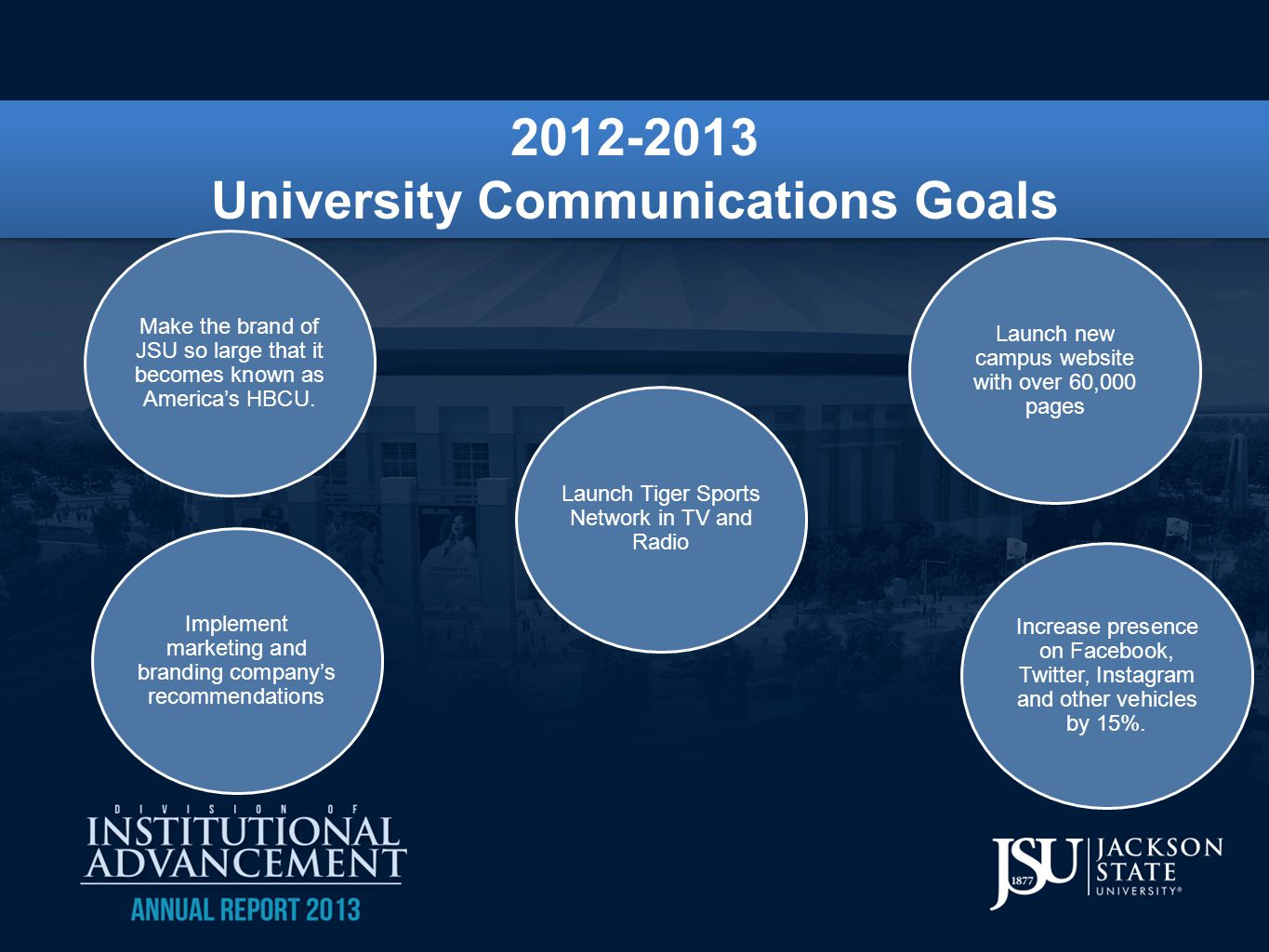 2012-2013 University Communications Goals 2012-2013 University Communications Goals Launch Tiger Sports Network in TV and Radio Increase presence on Facebook, Twitter, Instagram and other vehicles by 15%.