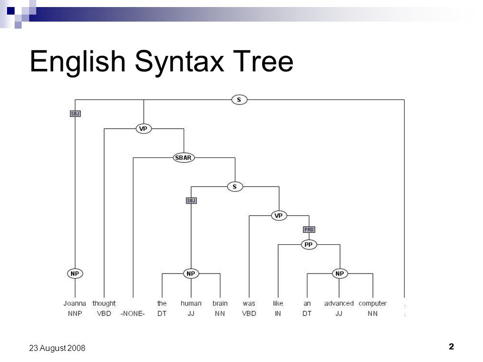 2 23 August 2008 English Syntax Tree