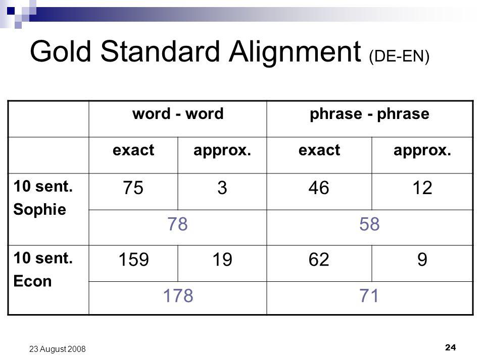 24 23 August 2008 Gold Standard Alignment (DE-EN) word - wordphrase - phrase exactapprox.exactapprox.