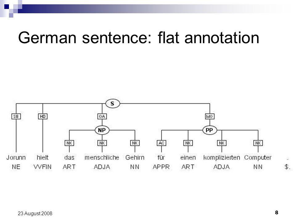 8 23 August 2008 German sentence: flat annotation