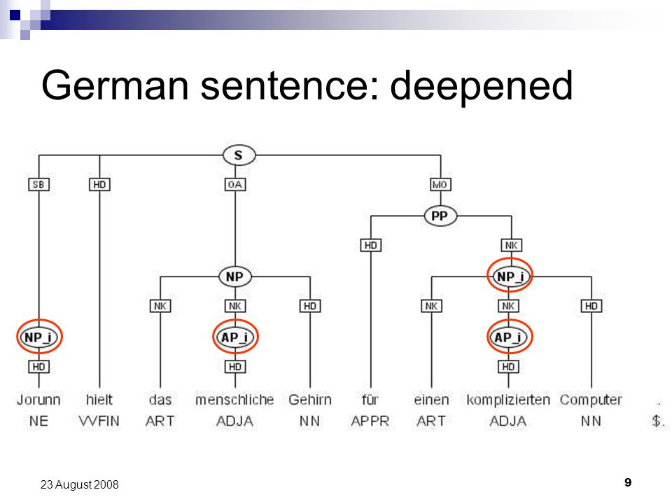 9 23 August 2008 German sentence: deepened