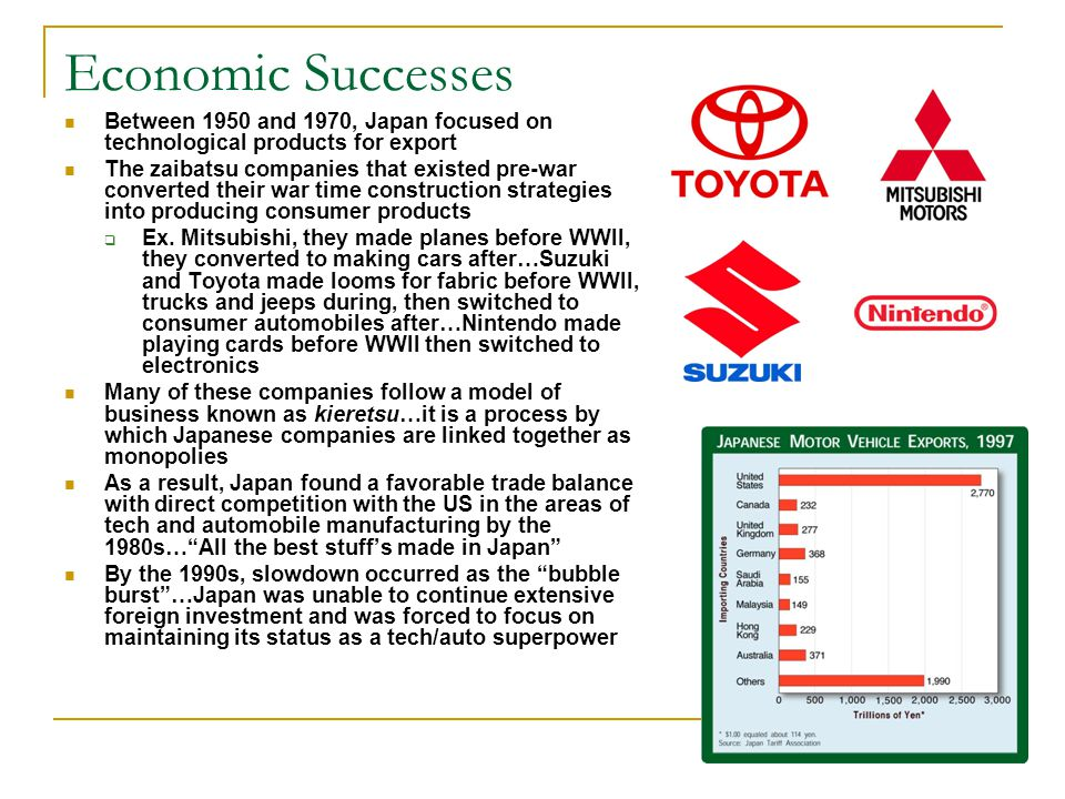 Economic Successes Between 1950 and 1970, Japan focused on technological products for export The zaibatsu companies that existed pre-war converted the