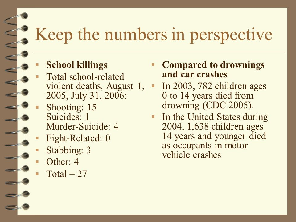 Keep the numbers in perspective  School killings  Total school-related violent deaths, August 1, 2005, July 31, 2006:  Shooting: 15 Suicides: 1 Murder-Suicide: 4  Fight-Related: 0  Stabbing: 3  Other: 4  Total = 27  Compared to drownings and car crashes  In 2003, 782 children ages 0 to 14 years died from drowning (CDC 2005).