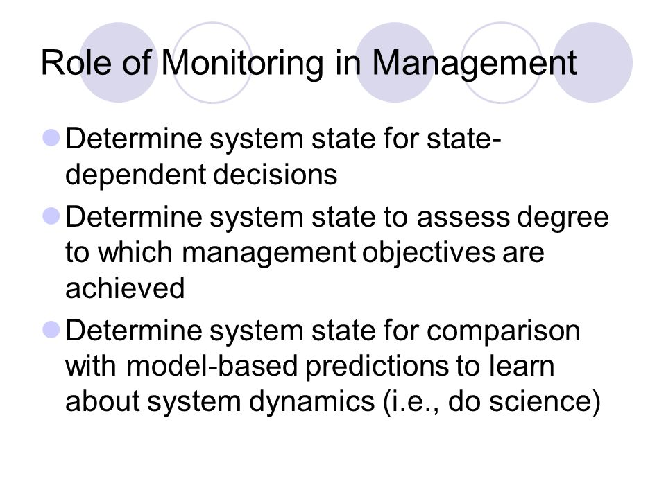 How to Monitor.