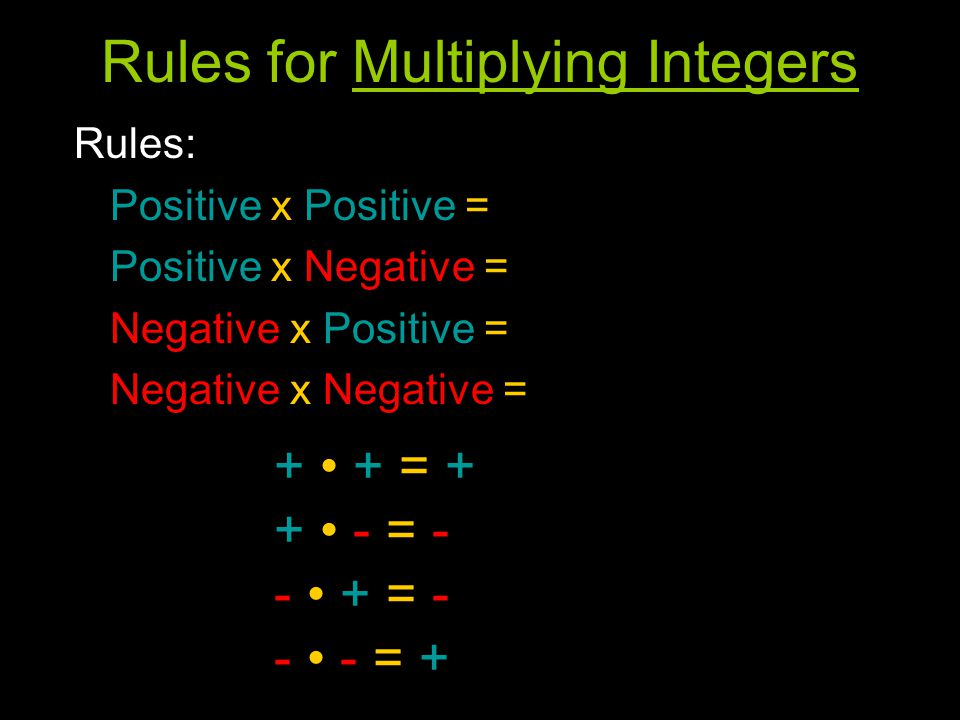 Rules for Multiplying Integers Rules: Positive x Positive = Positive Positive x Negative = Negative Negative x Positive = Negative Negative x Negative = Positive + + = + + - = - - + = - - - = +