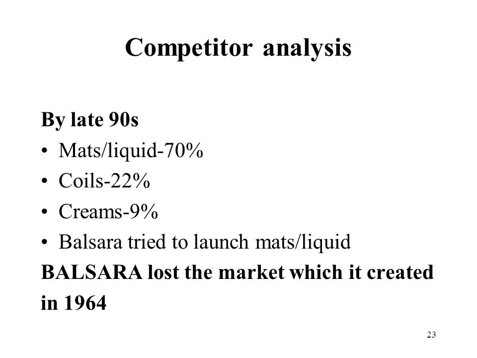 23 Competitor analysis By late 90s Mats/liquid-70% Coils-22% Creams-9% Balsara tried to launch mats/liquid BALSARA lost the market which it created in 1964