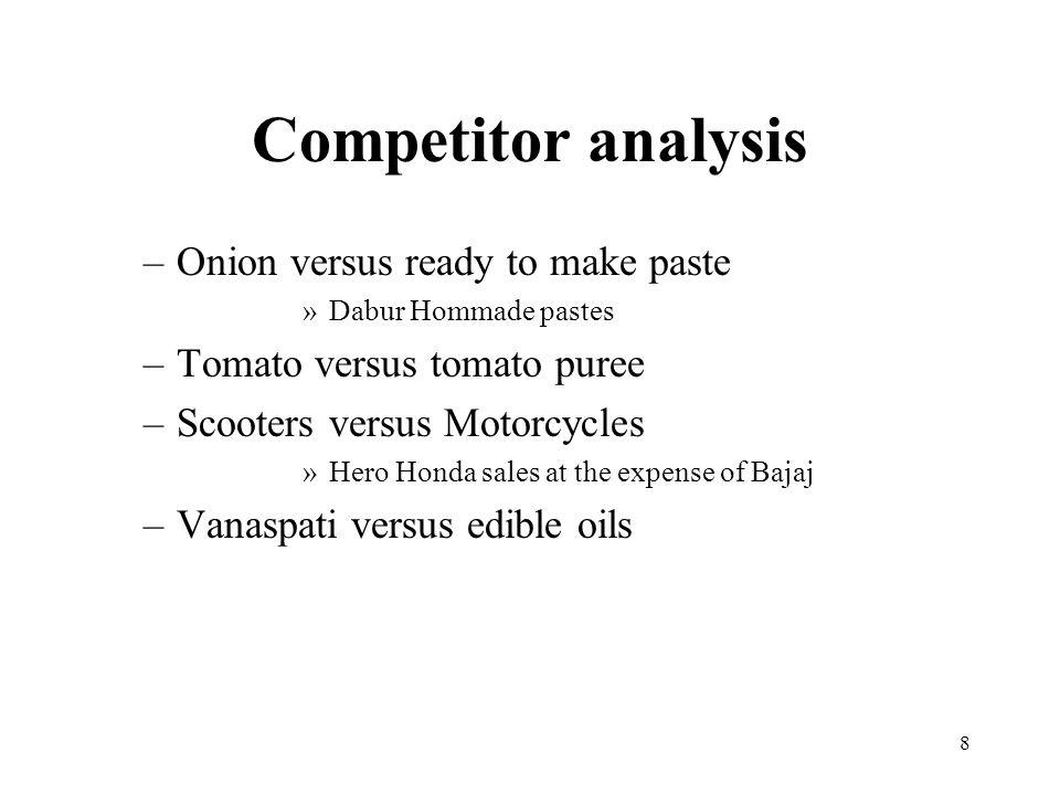 8 Competitor analysis –Onion versus ready to make paste »Dabur Hommade pastes –Tomato versus tomato puree –Scooters versus Motorcycles »Hero Honda sal