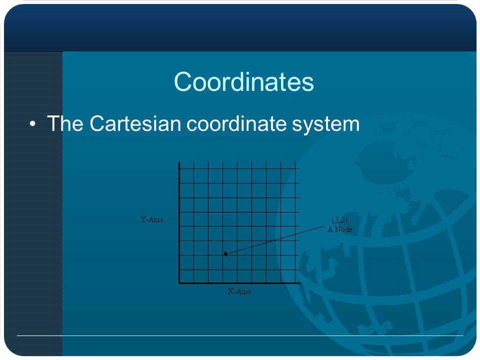 Coordinates The Cartesian coordinate system