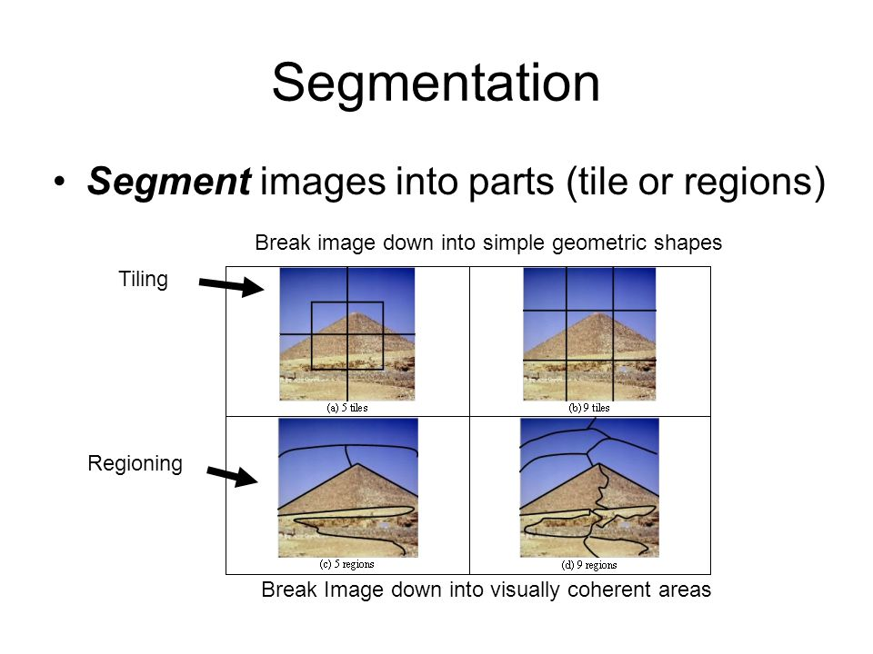 Segmentation Segment images into parts (tile or regions) Tiling Regioning Break Image down into visually coherent areas Break image down into simple geometric shapes