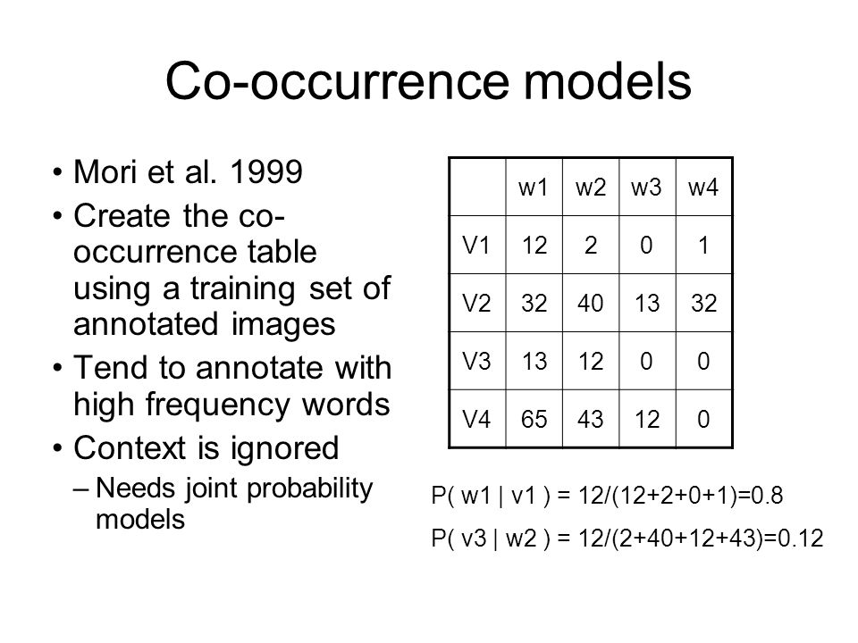 Co-occurrence models Mori et al.