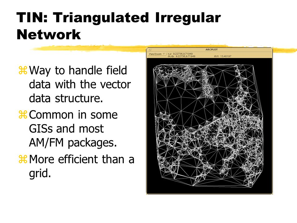 Vectors and 3D zVolumes (surfaces) are structured with the Triangulated Irregular Network model, including edge or triangle topology.