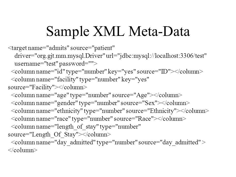 Sample XML Meta-Data <target name=