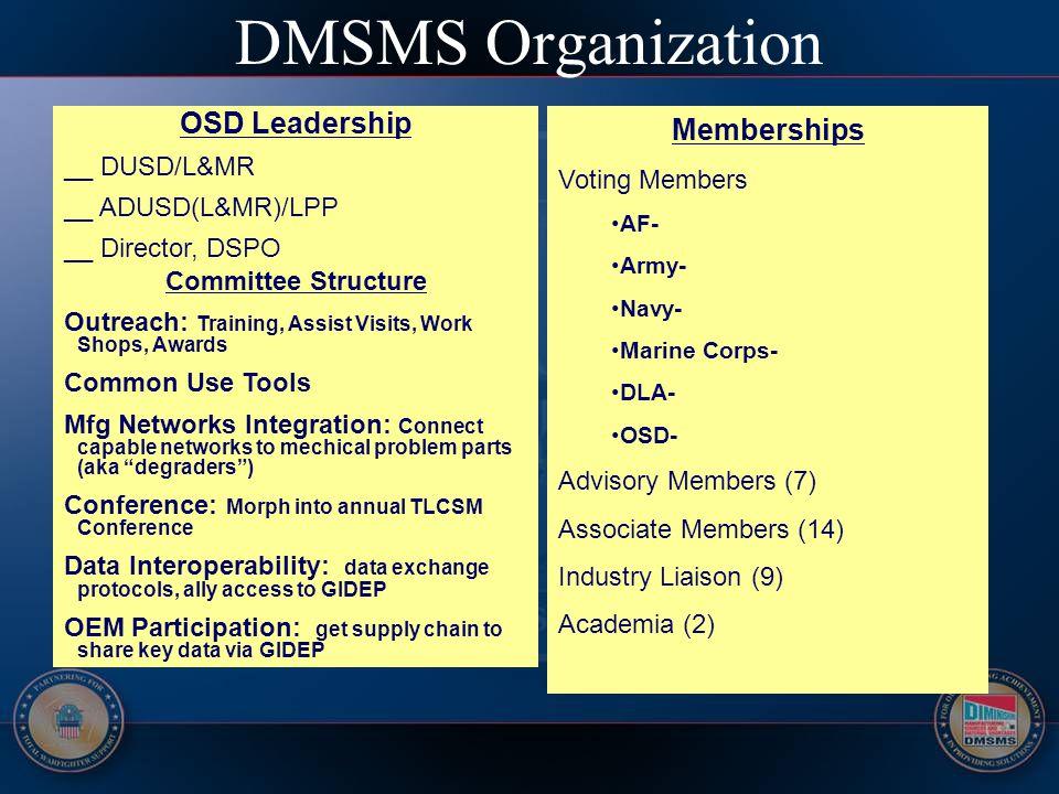 Hierarchy of Key Publications