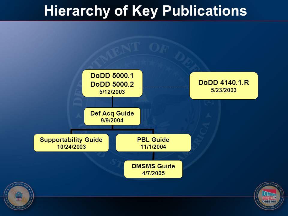 Policy Environment Key language we invoke: –DoDD 5000.1 and.2.