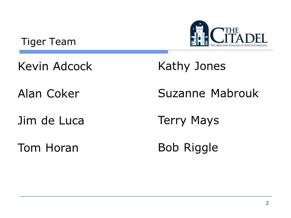 Tiger Team 2 Kathy Jones Suzanne Mabrouk Terry Mays Bob Riggle Kevin Adcock Alan Coker Jim de Luca Tom Horan
