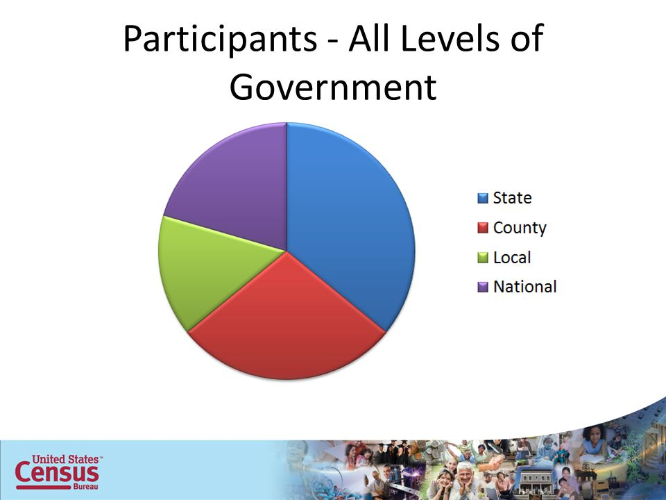 Participants - All Levels of Government