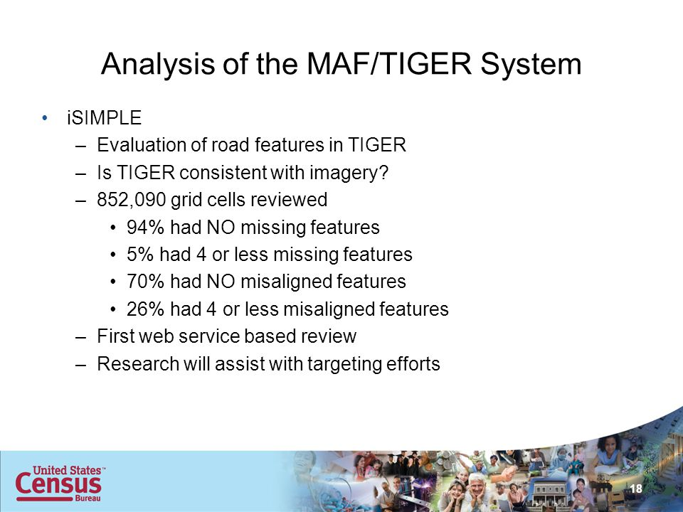 Analysis of the MAF/TIGER System iSIMPLE –Evaluation of road features in TIGER –Is TIGER consistent with imagery.