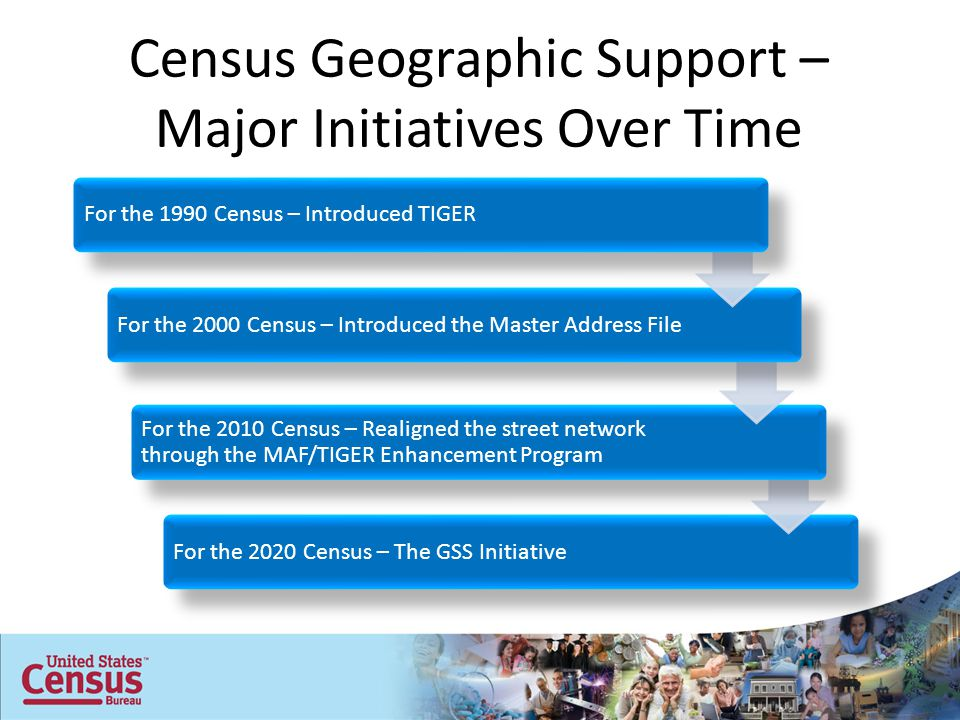 The Result All census tracts will be tested and ranked Work and updates can then be targeted to specific areas most in need of update -Prioritization of internal work -Prioritization of partner contact and file ingestion -Improved resource allocation 33