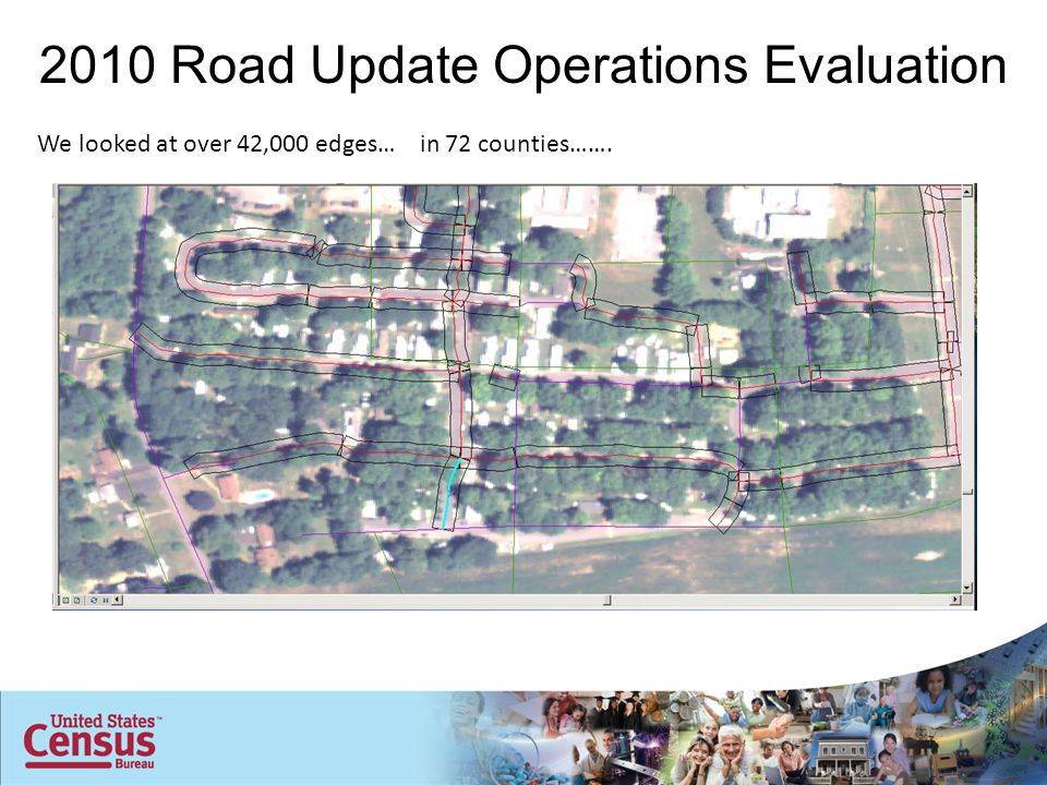 2010 Road Update Operations Evaluation We looked at over 42,000 edges… in 72 counties…….
