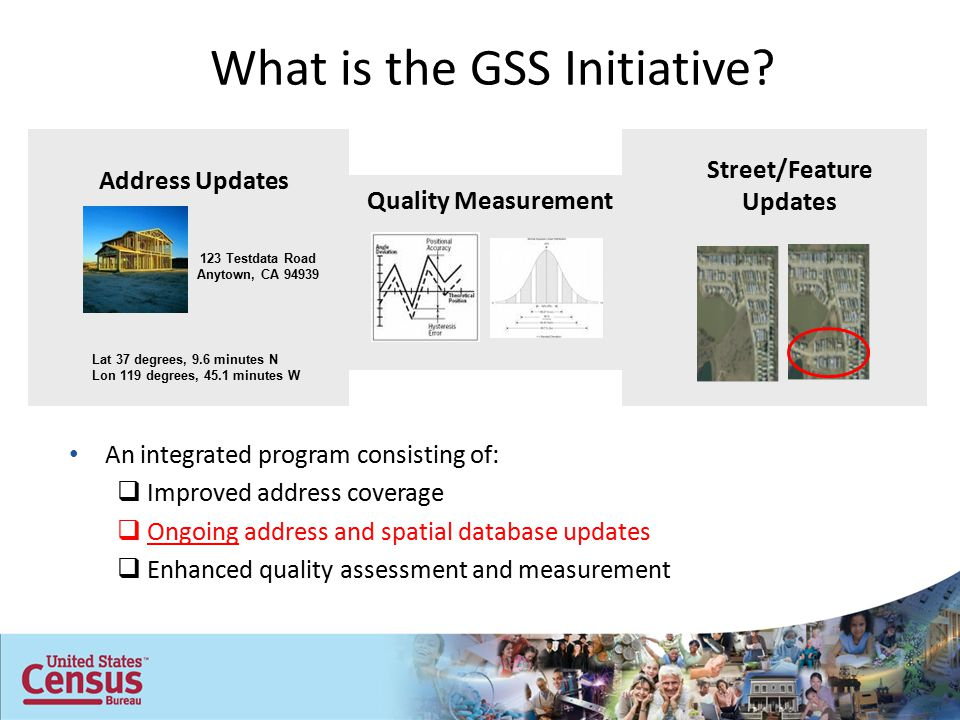 What is the GSS Initiative? Quality Measurement Street/Feature Updates Address Updates 123 Testdata Road Anytown, CA 94939 Lat 37 degrees, 9.6 minutes