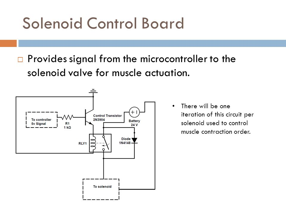 Solenoid Control Board  Provides signal from the microcontroller to the solenoid valve for muscle actuation.