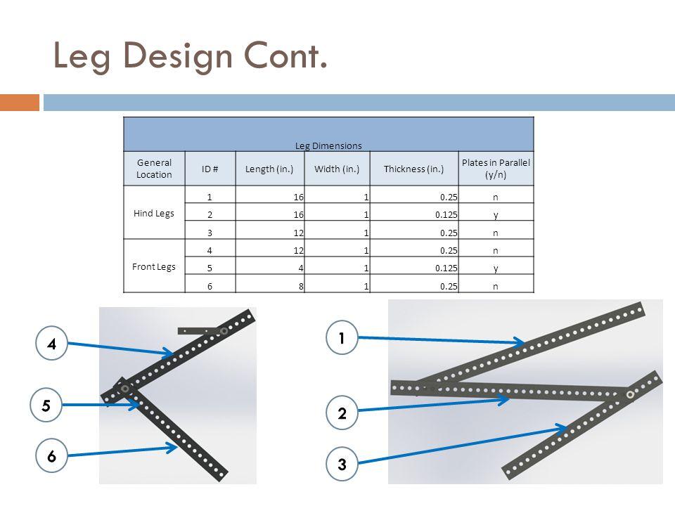 Leg Design Cont.