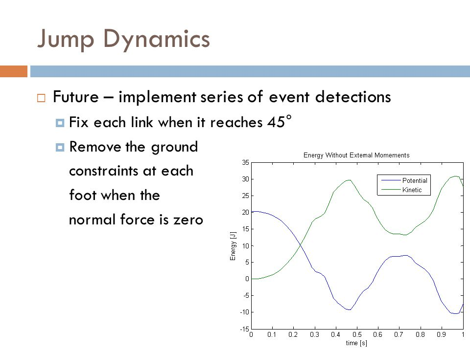 Jump Dynamics  Future – implement series of event detections  Fix each link when it reaches 45°  Remove the ground constraints at each foot when the normal force is zero