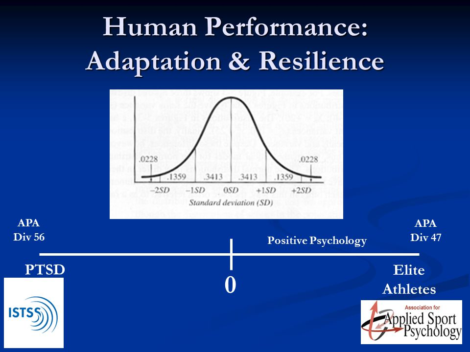 Human Performance: Adaptation & Resilience 0 Elite Athletes PTSD APA Div 56 APA Div 47 Positive Psychology