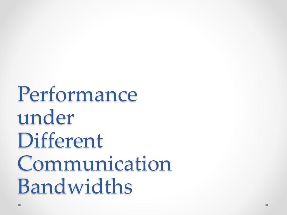 Performance under Different Communication Bandwidths