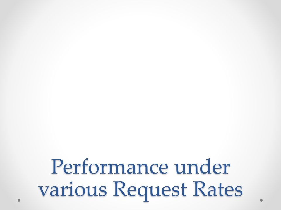 Performance under various Request Rates