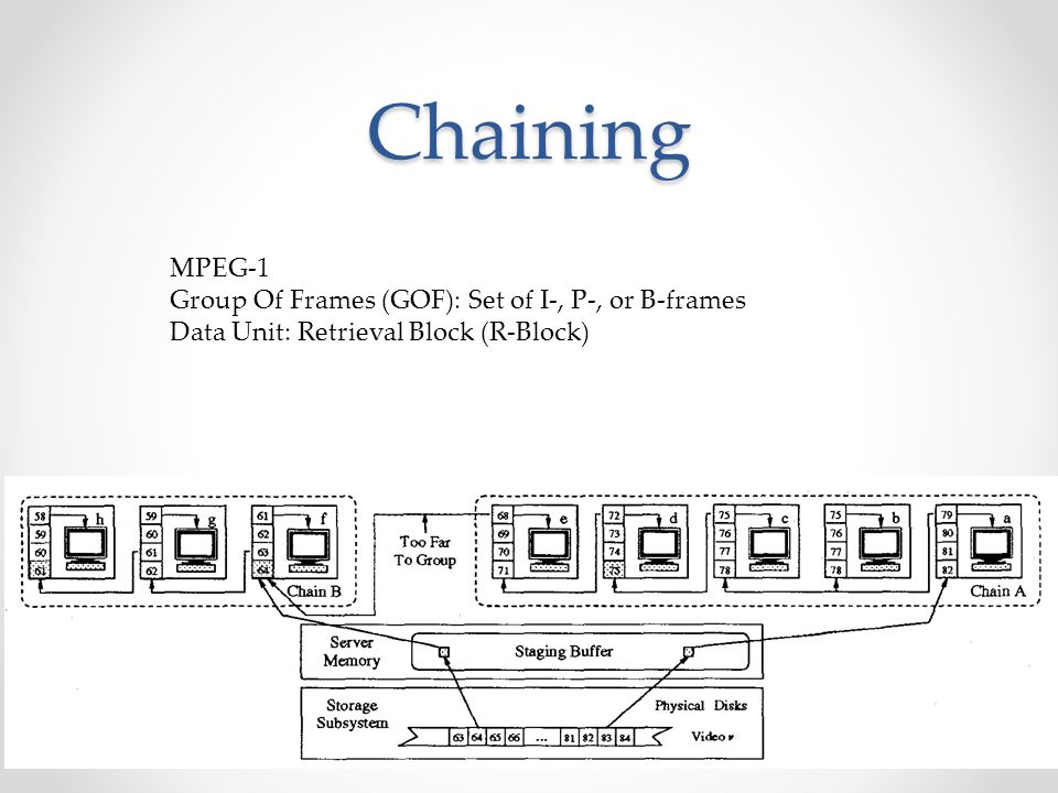 Chaining MPEG-1 Group Of Frames (GOF): Set of I-, P-, or B-frames Data Unit: Retrieval Block (R-Block)
