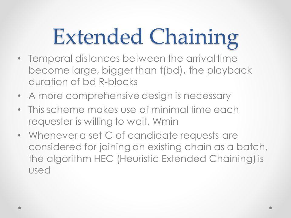 Extended Chaining Algorithm