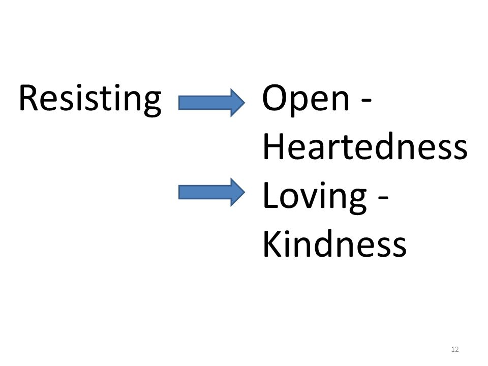 ResistingOpen - Heartedness Loving - Kindness 12