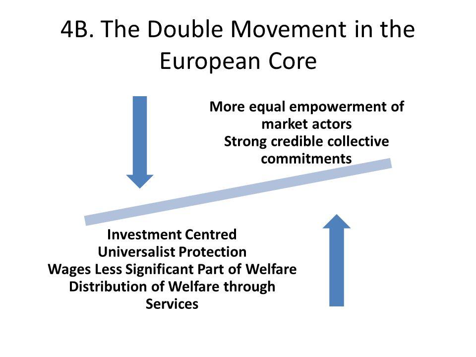 Can the 'European Model' survive the 'European Solution'.