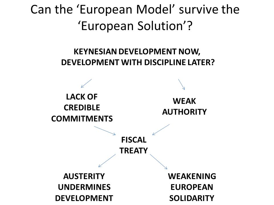 Can the 'European Model' survive the 'European Solution'.