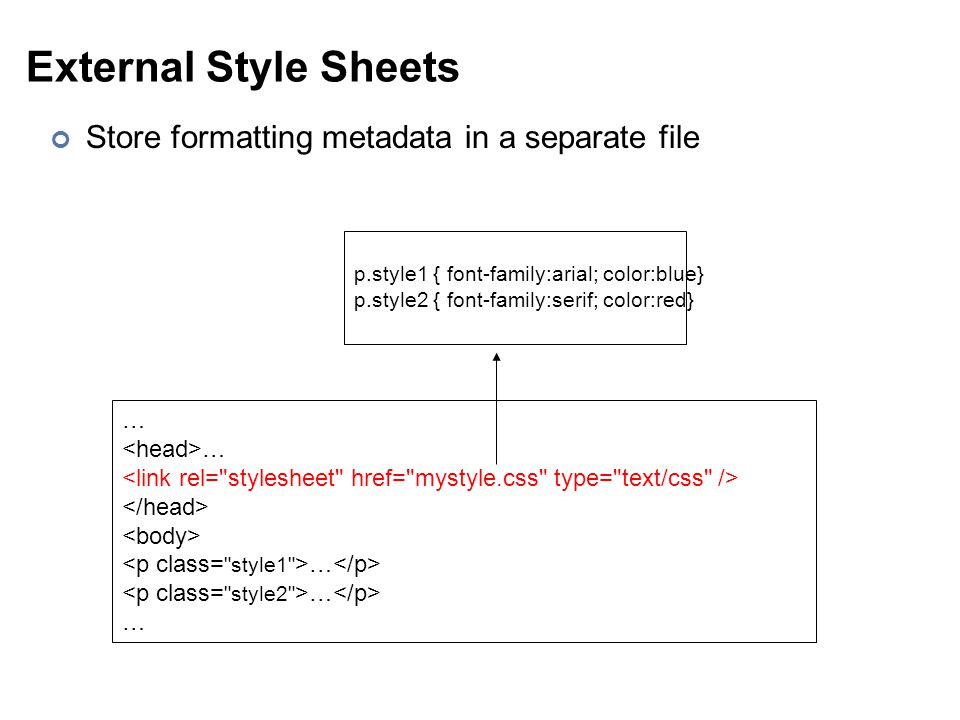 External Style Sheets Store formatting metadata in a separate file … … p.style1 { font-family:arial; color:blue} p.style2 { font-family:serif; color:red} mystyle.css