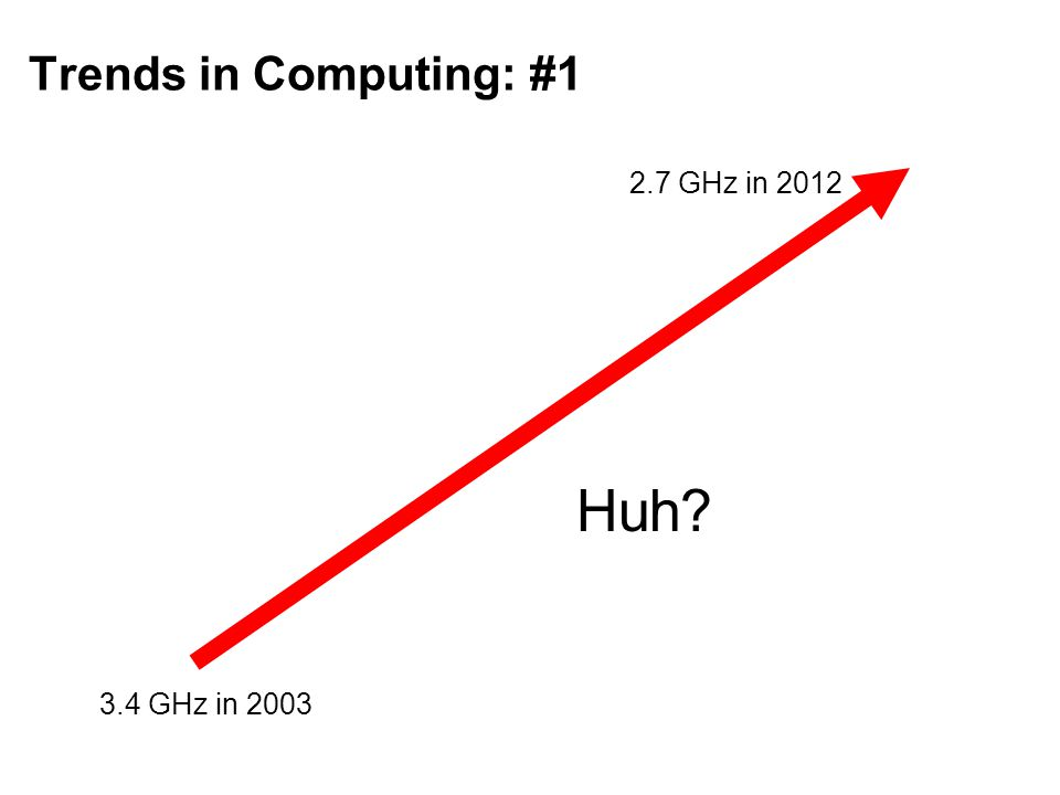 Trends in Computing: #1 2.7 GHz in 2012 3.4 GHz in 2003 Huh